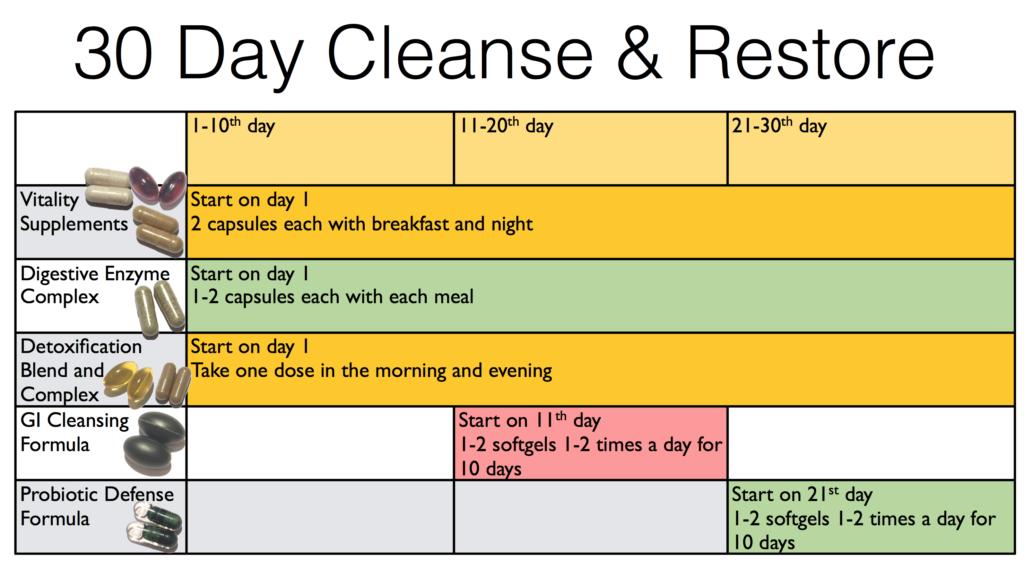 30 Day Cleanse Amp Restore Jade Balden