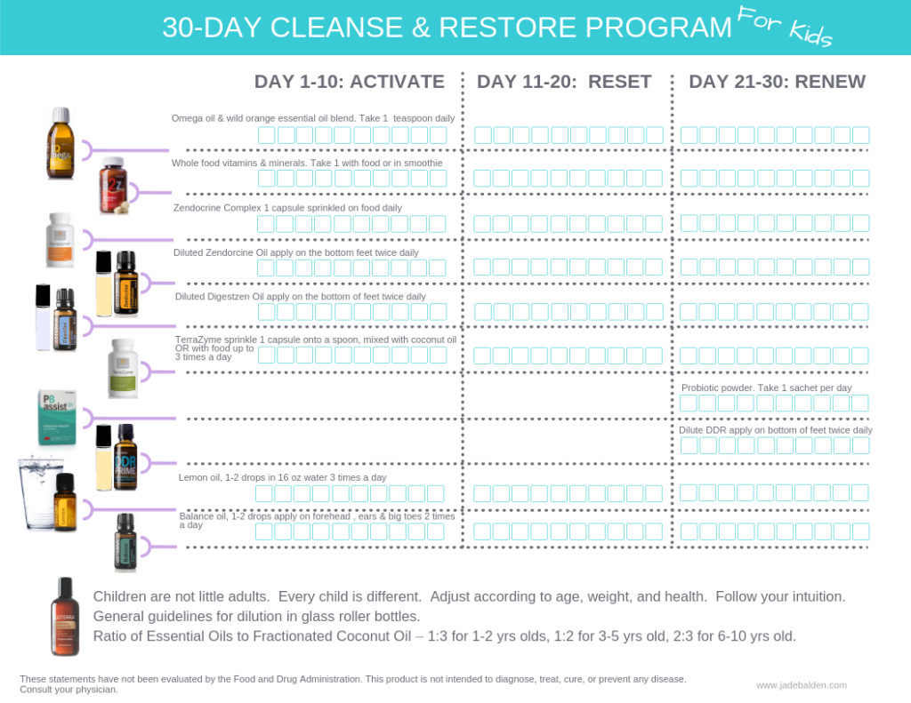 Cleanse & Restore For Kids | Jade Balden